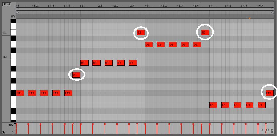 """Teknik Bassline Pattern """"Classic Deep House"""" Dalam Musik Deep-House"""