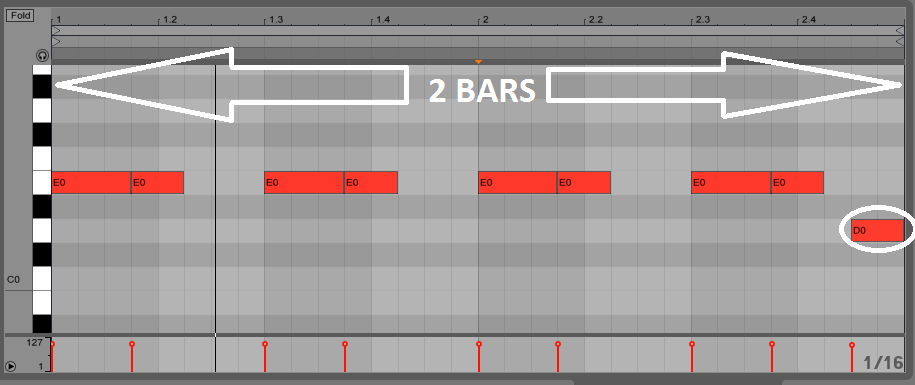 "Bassline Pattern ""2-notes Deep Tribal Bassline"" Dalam Musik Deep House"
