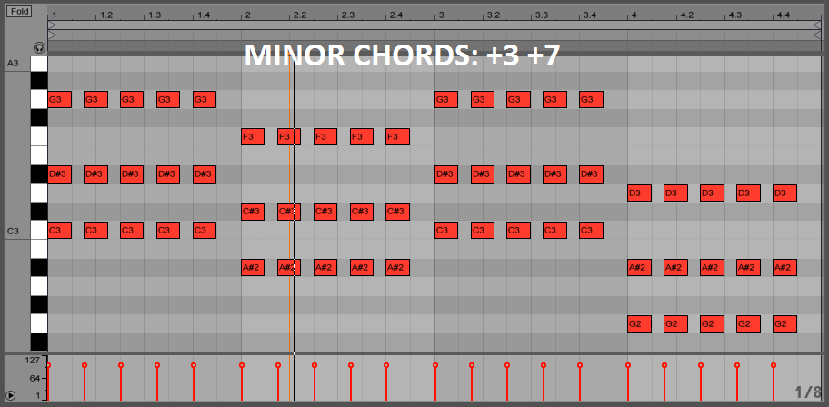 6 Deep House Chord Progression Tips For Beginners | Pro