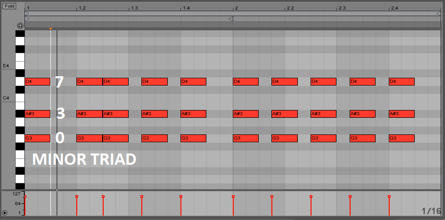 6 Deep House Chord Progression Tips For Beginners Pro Music Producers