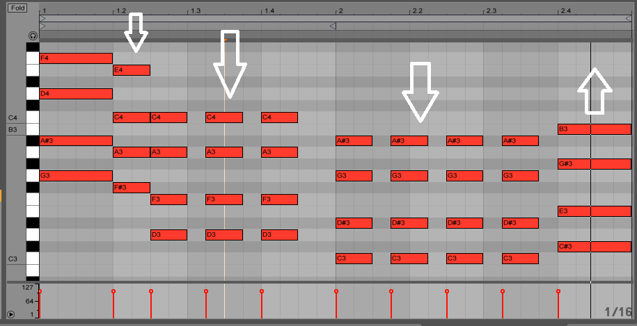 6 Deep House Chord Progression Tips For Beginners | Pro ...