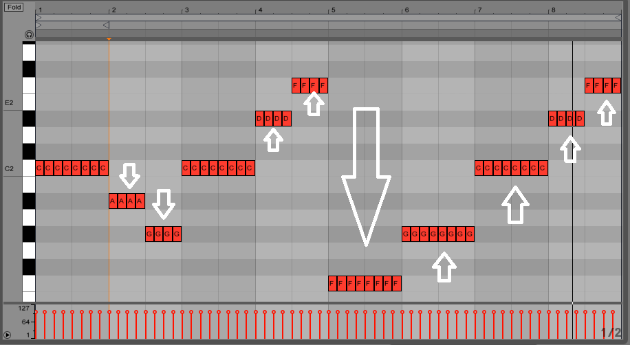 10 common bassline patterns in edm pro music producers for Classic house bass lines